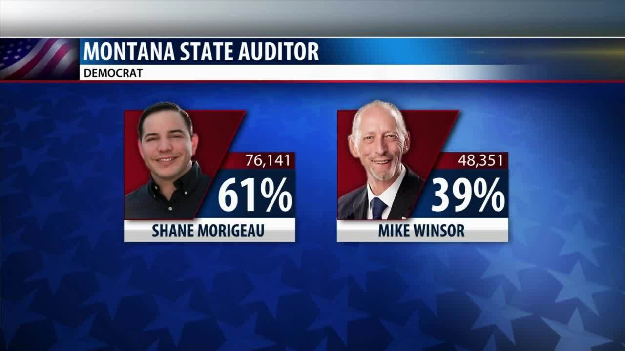 Montana's 2020 Primary Election Results