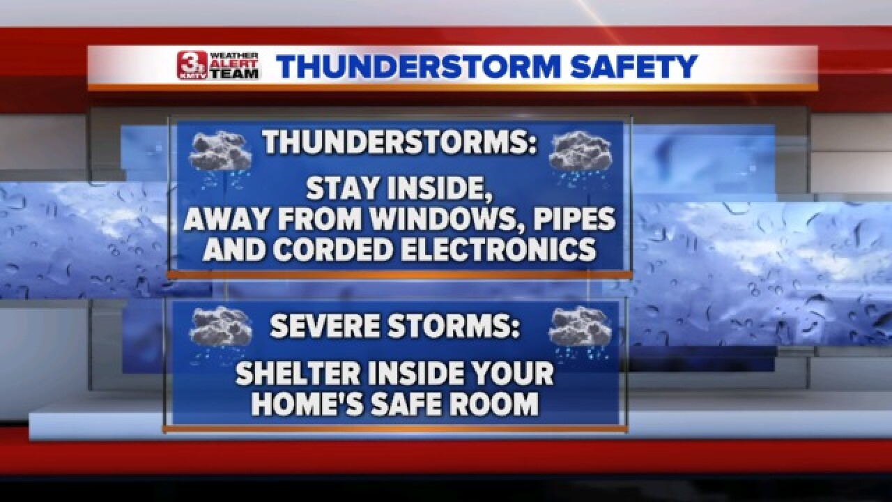 Severe Weather Awareness Week: Thunderstorms