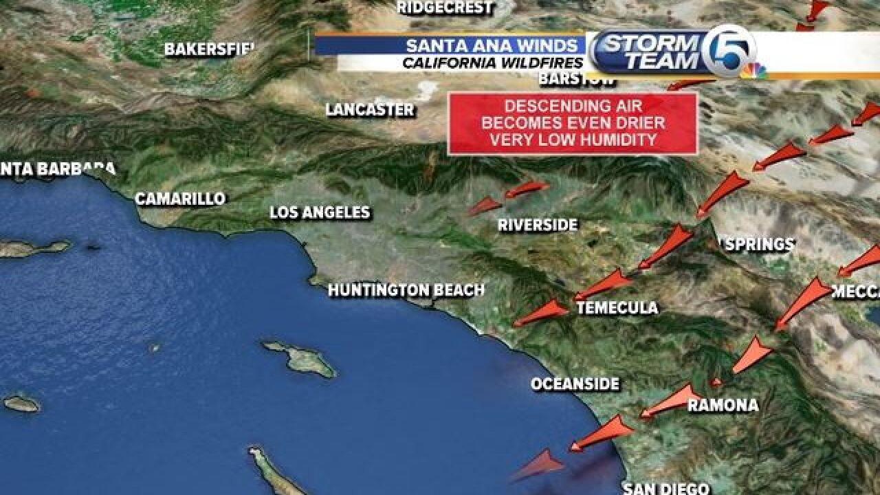 Wednesday's Weather Word: Santa Ana Winds
