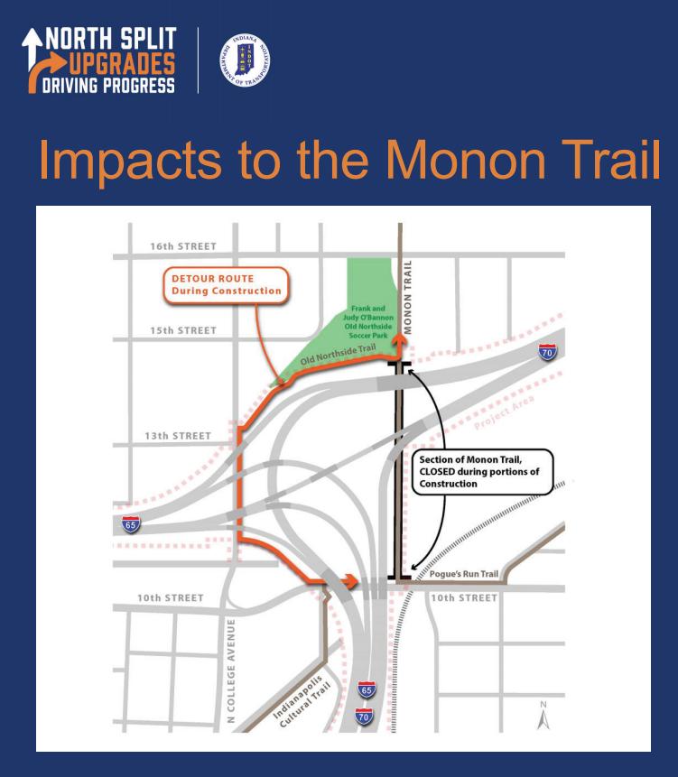 monon trail north split impact.png