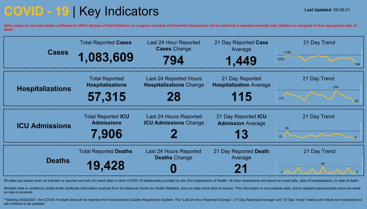 Dashboard _ Key Indicators (46).png