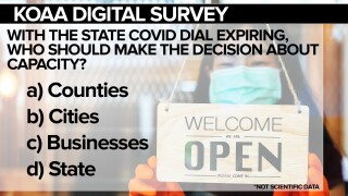 KOAA Survey: With the state COVID dial expiring who should make the decision about capacity?