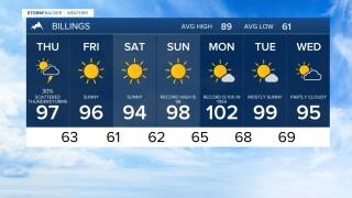 Forecast July 21, 2021