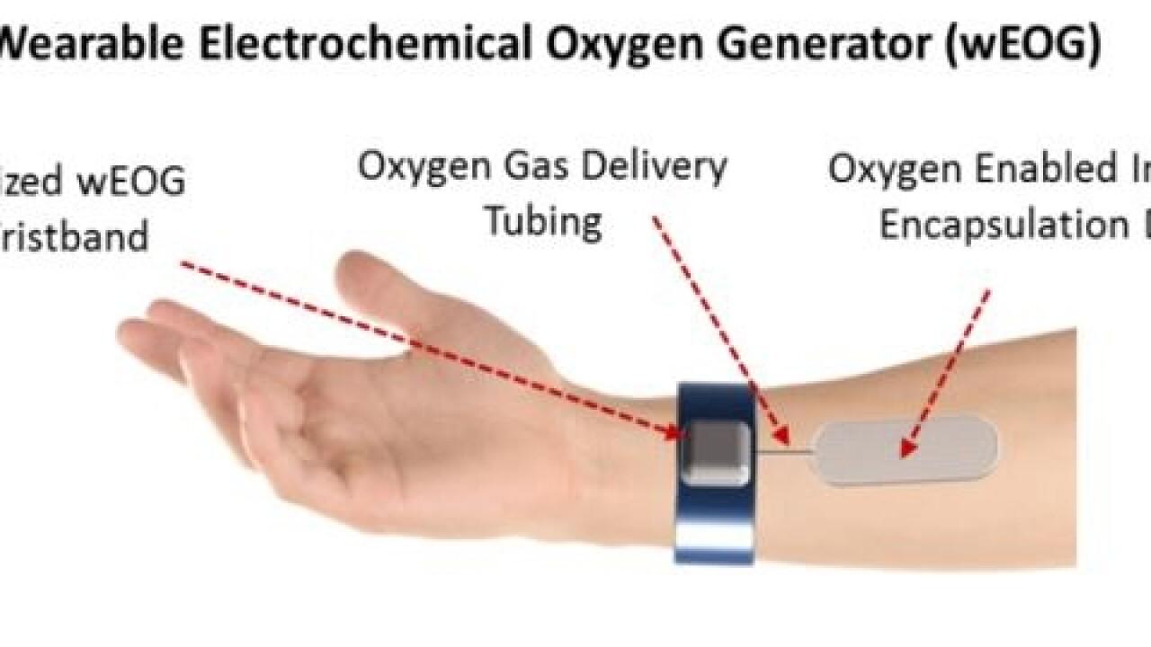 2019-03-14-diabetes teabag-oxygen wrist.jpg