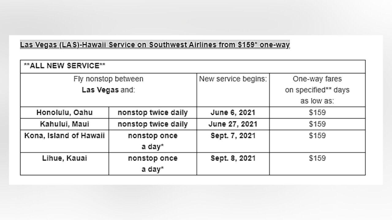 Southwest Airlines Hawaii.jpg