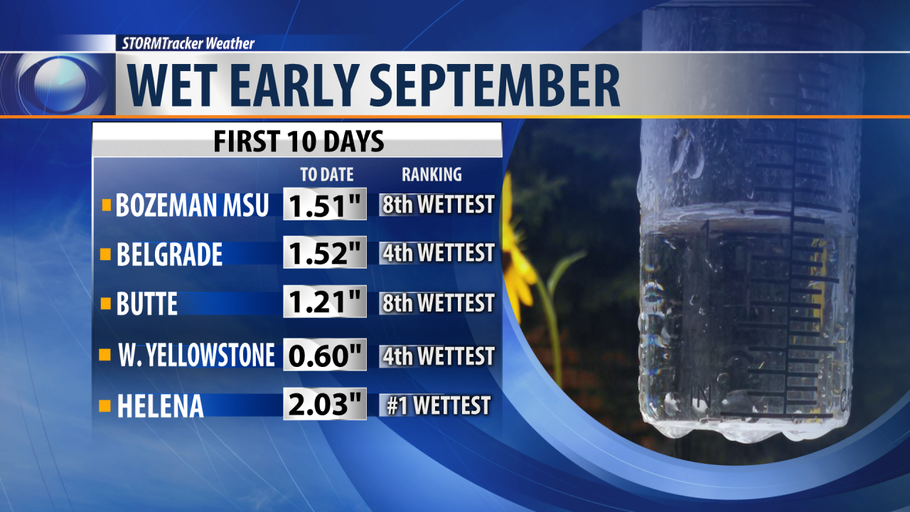 SW Montana in the top 10 wettest first 10 days of September
