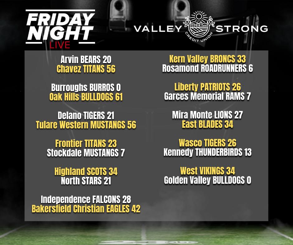 Friday Night Live Week #7 Scoreboard