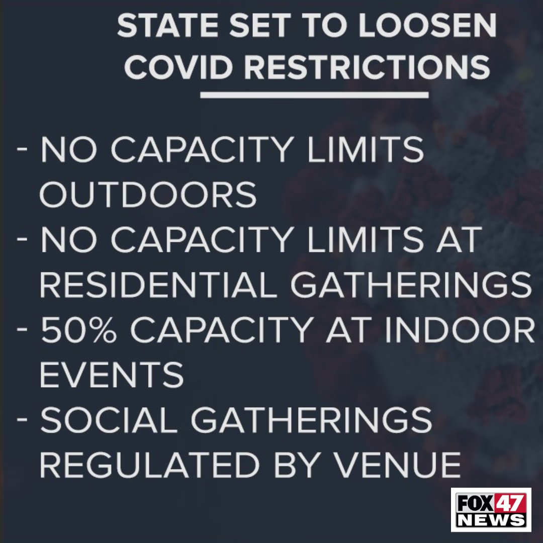 Loosened COVID Restrictions