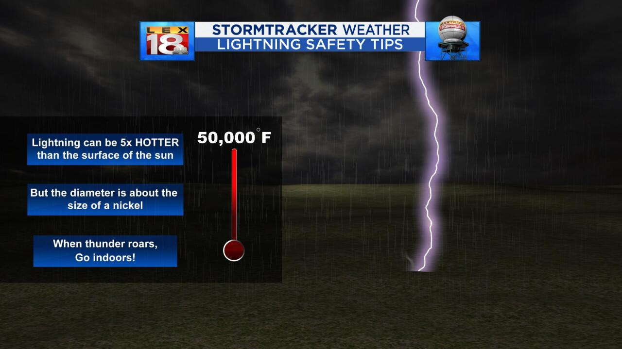 Lightning Facts.jpg