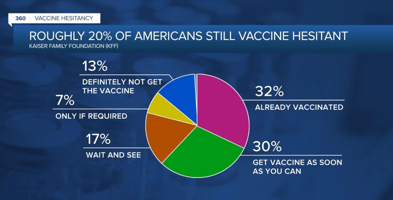 vax hesistancy graphic.JPG