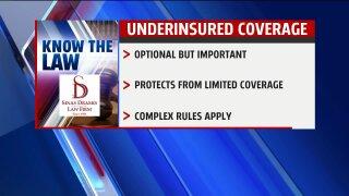 Know the Law – Uninsured MotoristCoverage