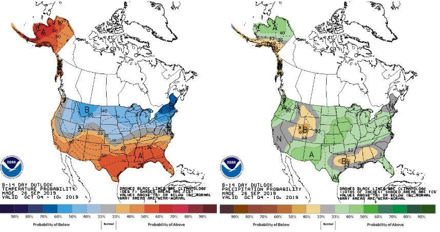 NOAA CPC 3-4 Week Trends