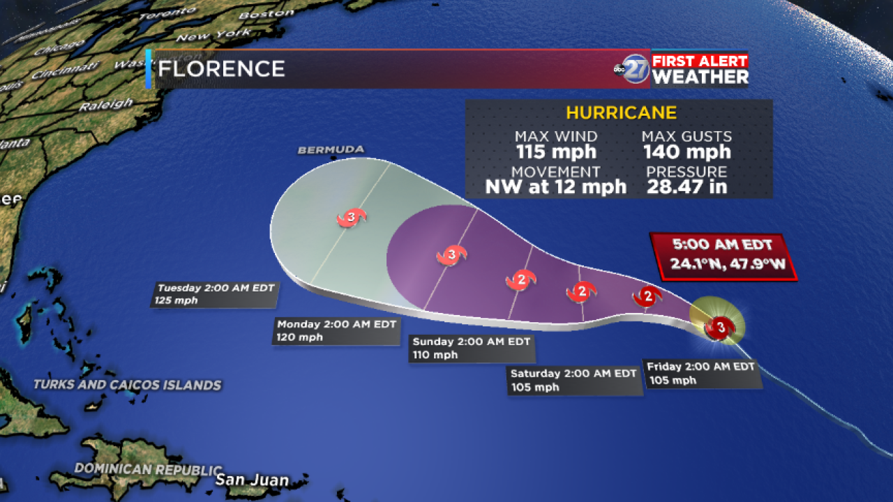 Hurricane Florence Advisory (5:00am 09/06/2018)