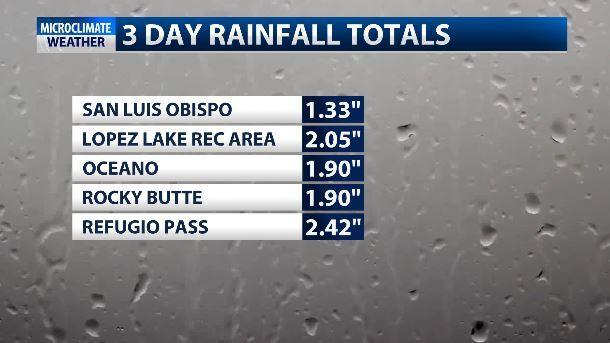3 day rain 11301.JPG
