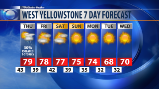 Below normal temperatures for SW Montana begins Thursday
