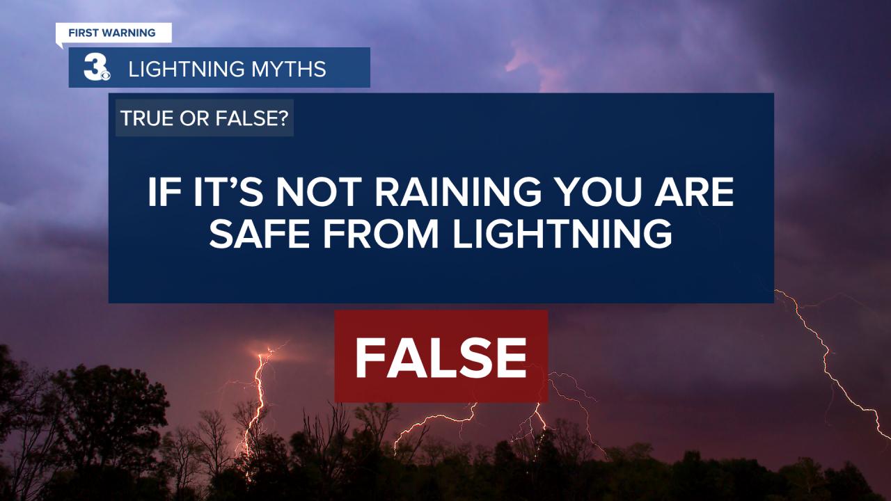 Lightning Myths 2.png