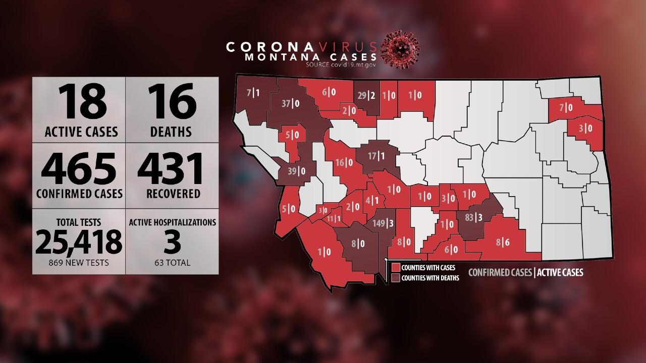 Montana Coronavirus 051520.jpg