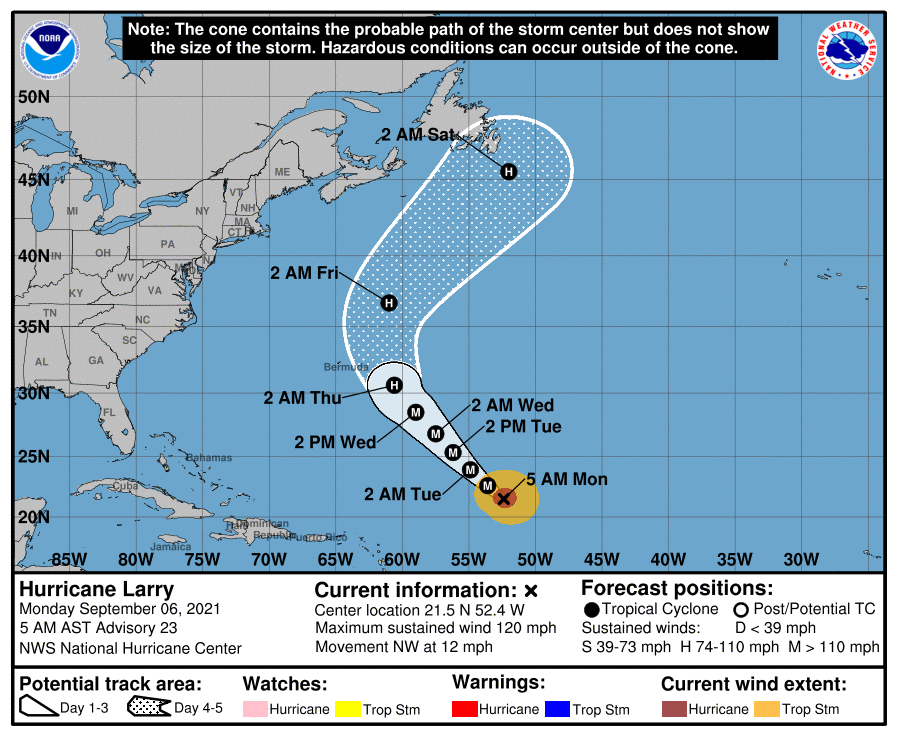 Hurricane Larry Track