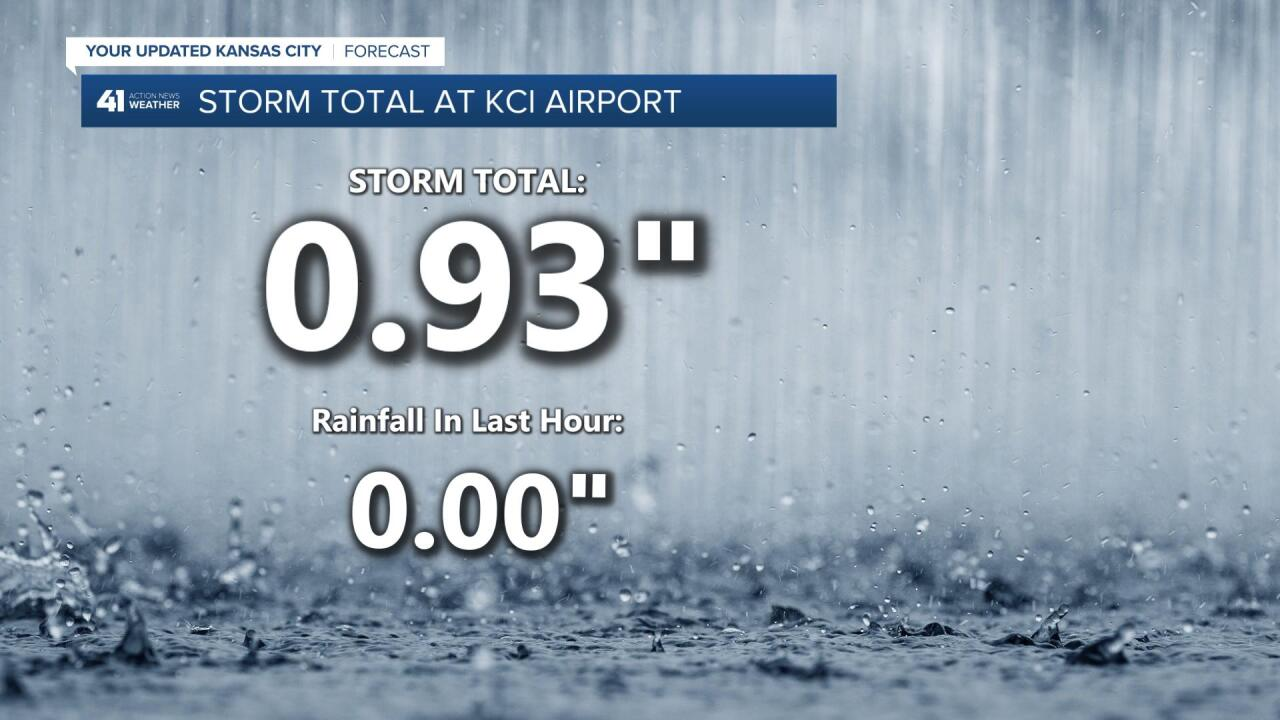 Rainfall Total From Earlier This Week
