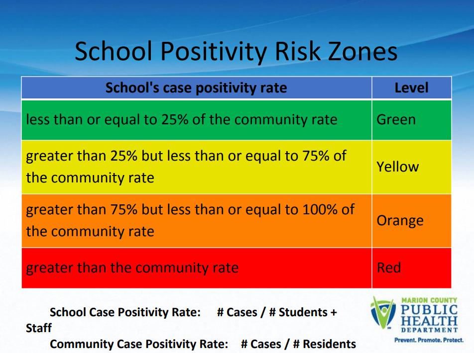 school_positivity_risk_zone.png