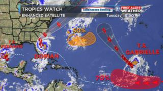 Tropics heat up as direct threat from Dorian lessens