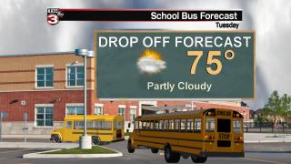 SchoolDay_2012_Forecast.png