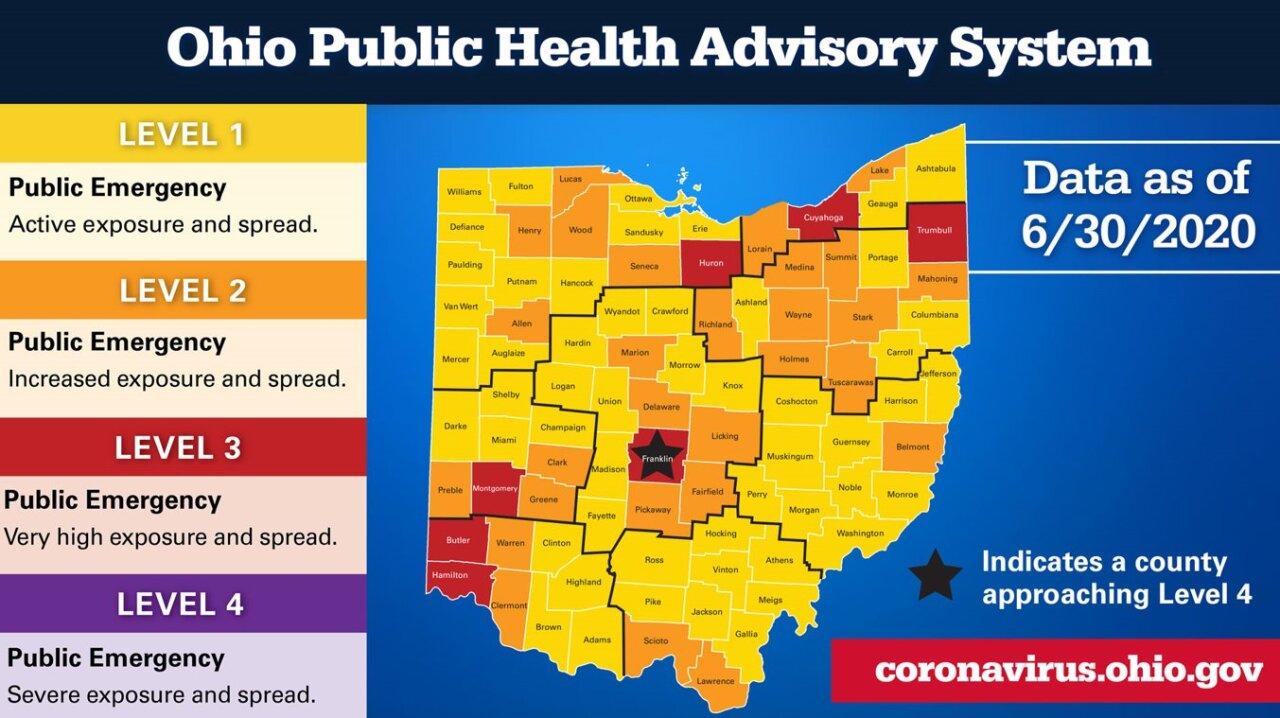 Ohio Public Health Advisory System.jpg