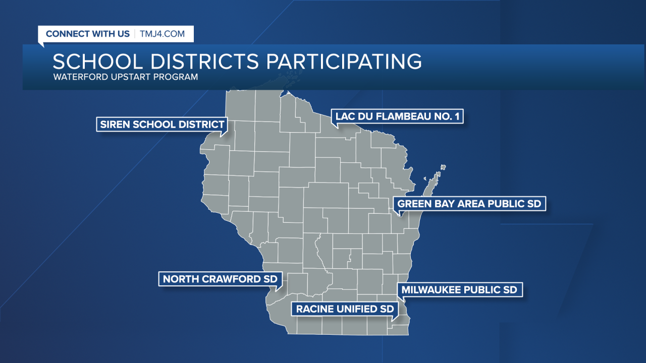 Wisconsin School Districts participating in Waterford Upstart program