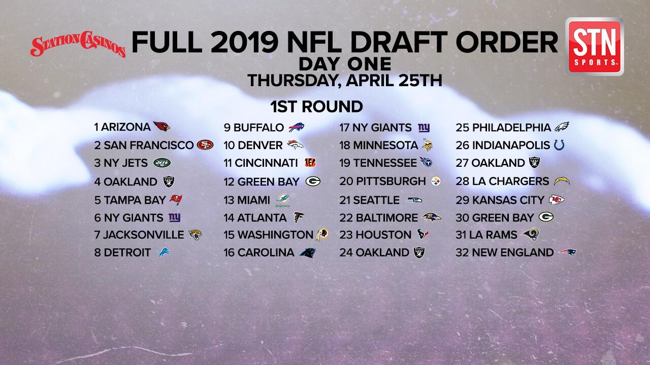 2019 NFL Draft Day 01.jpg