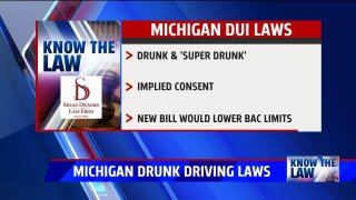 Know the Law – Drunk Driving Law