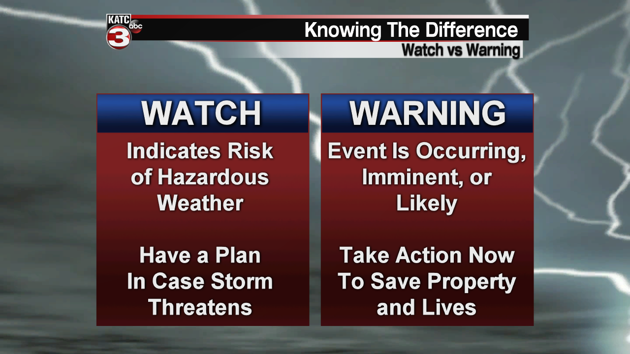Severe Weather Watch and Warning.png