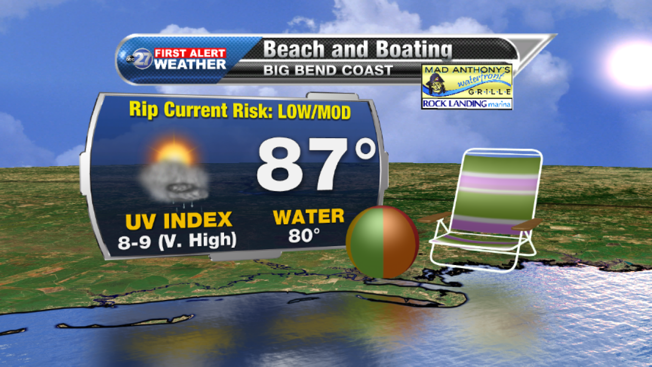 Beach and Boating forecast B (09/22/2017)