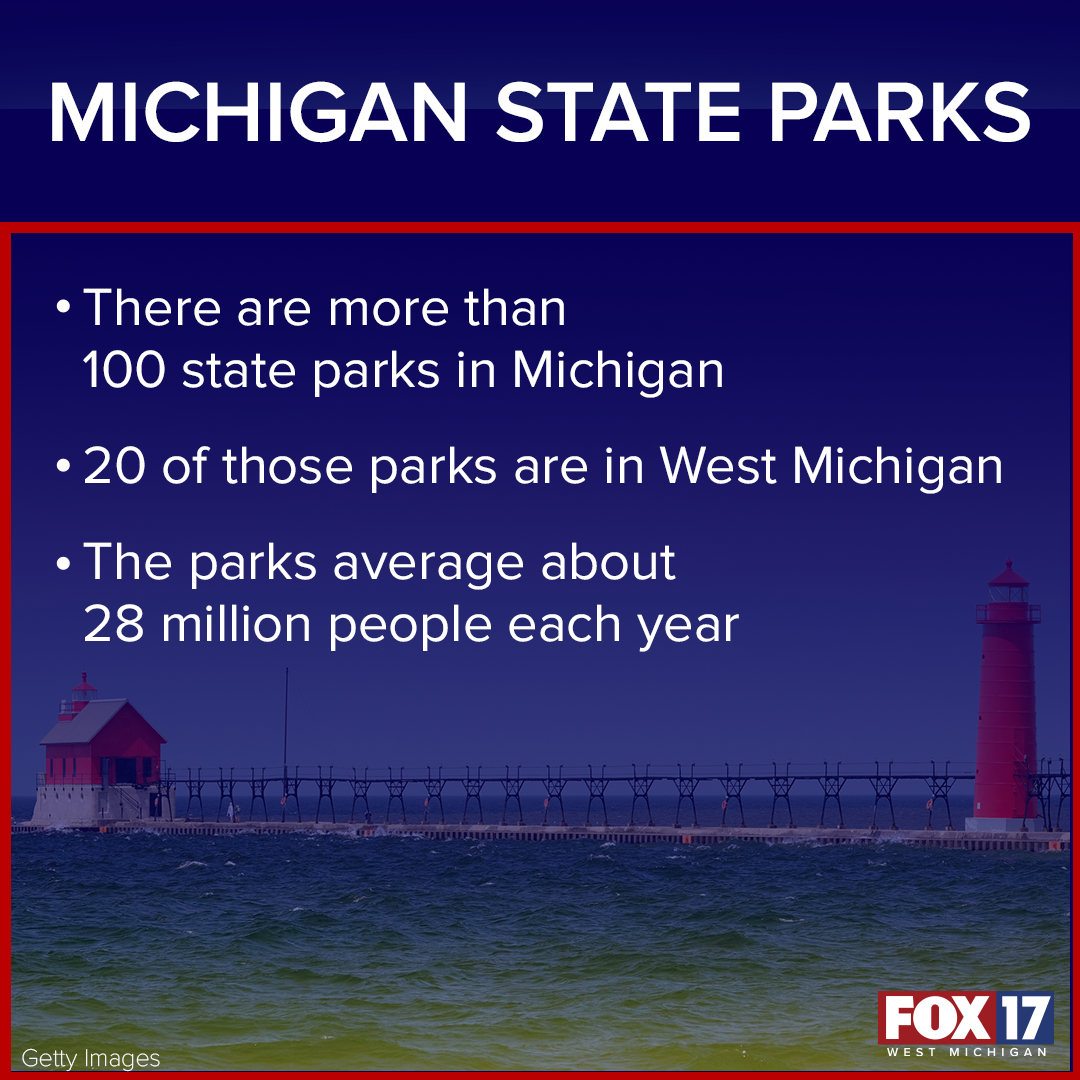 Michigan State Parks web_FACTOID copy.png