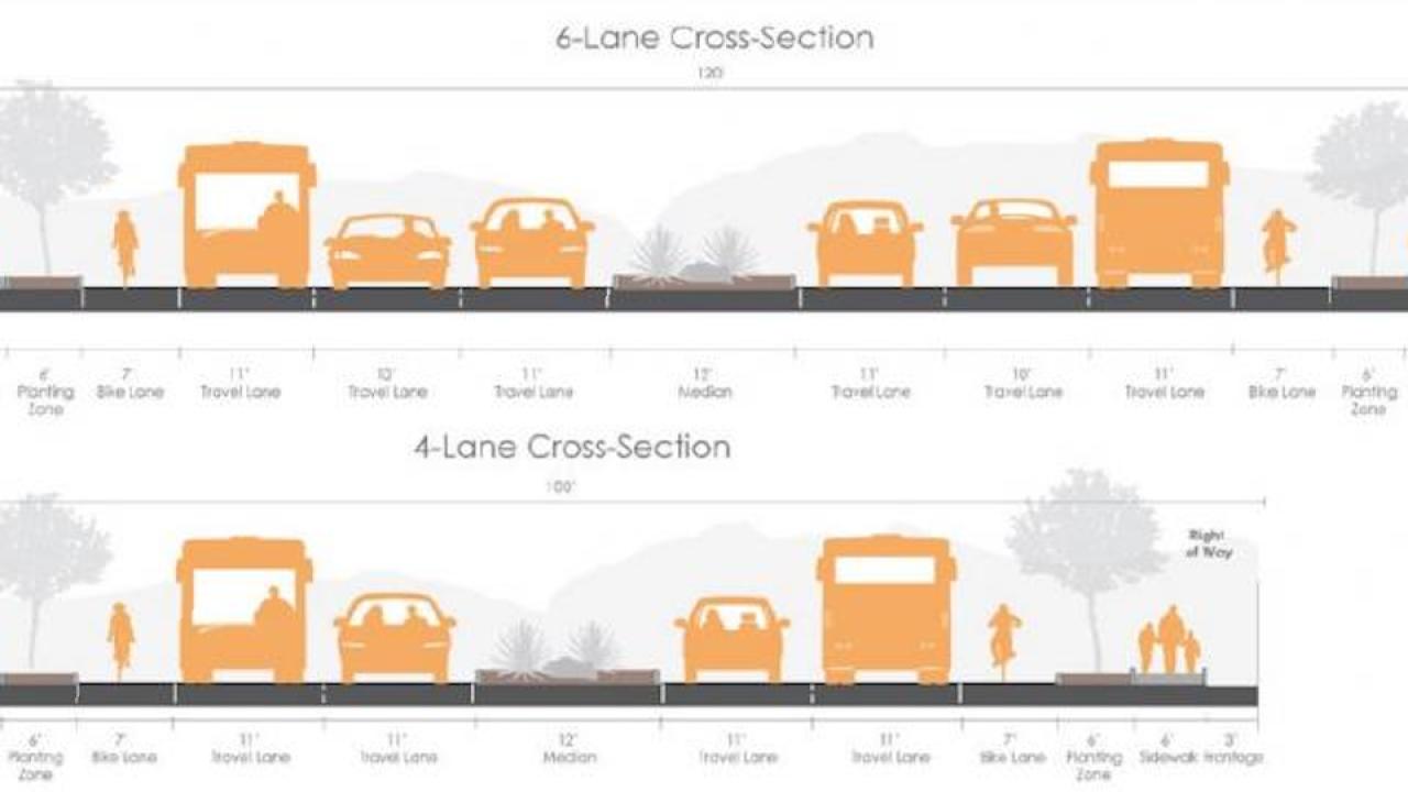 Road designs for 1st Avenue