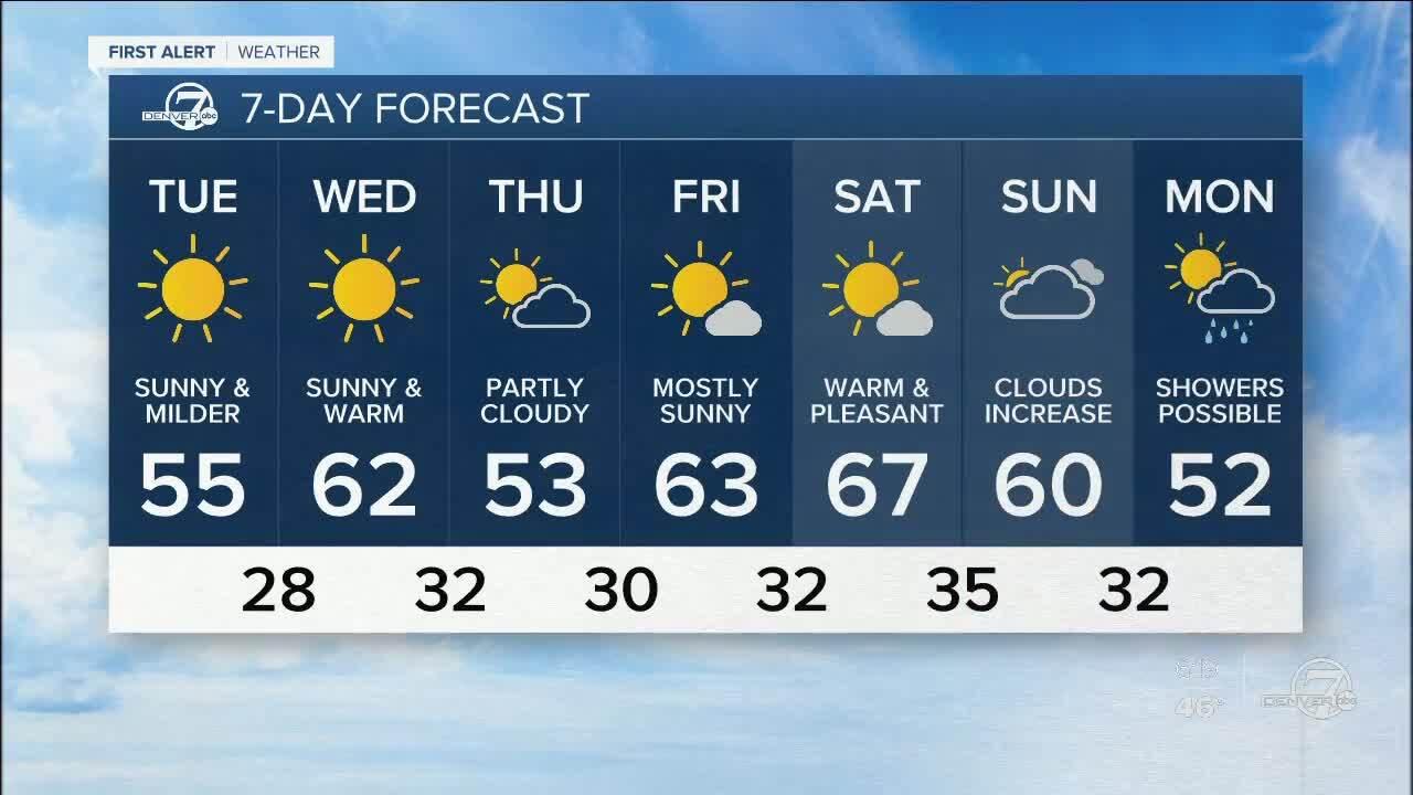 march 2 2020 6 p.m. forecast.jpg