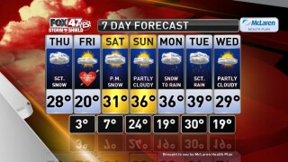 Claire's Forecast 2-13