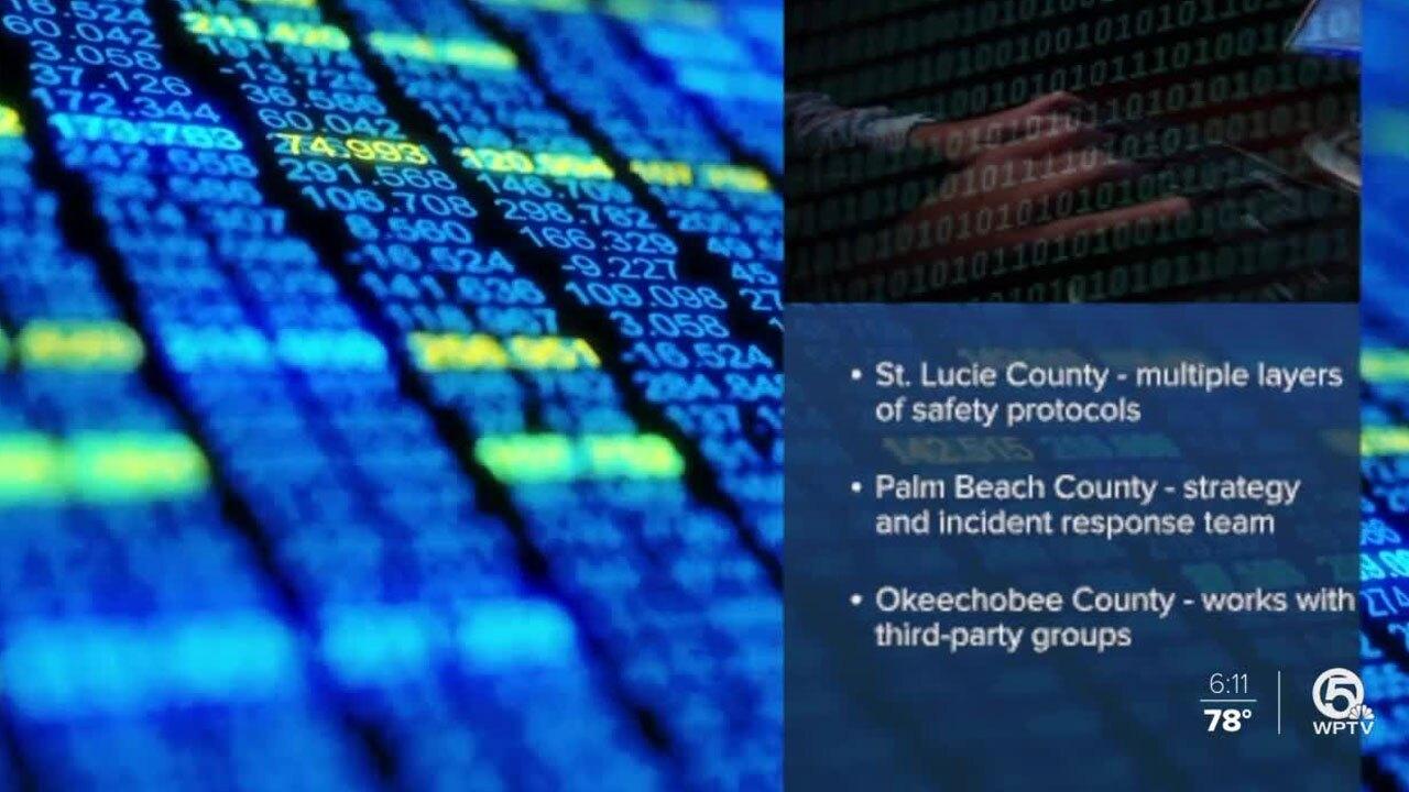 School cybersecurity