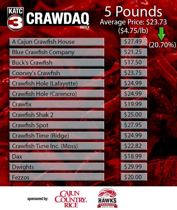 CRAWDAQ 3-19 (1).jpg