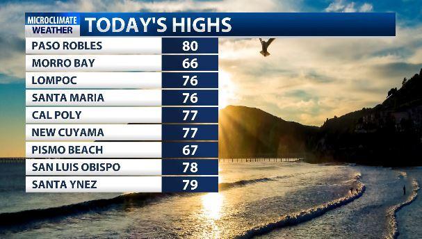 todays highs 1010.JPG