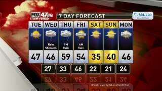 Brett's Forecast 3-16
