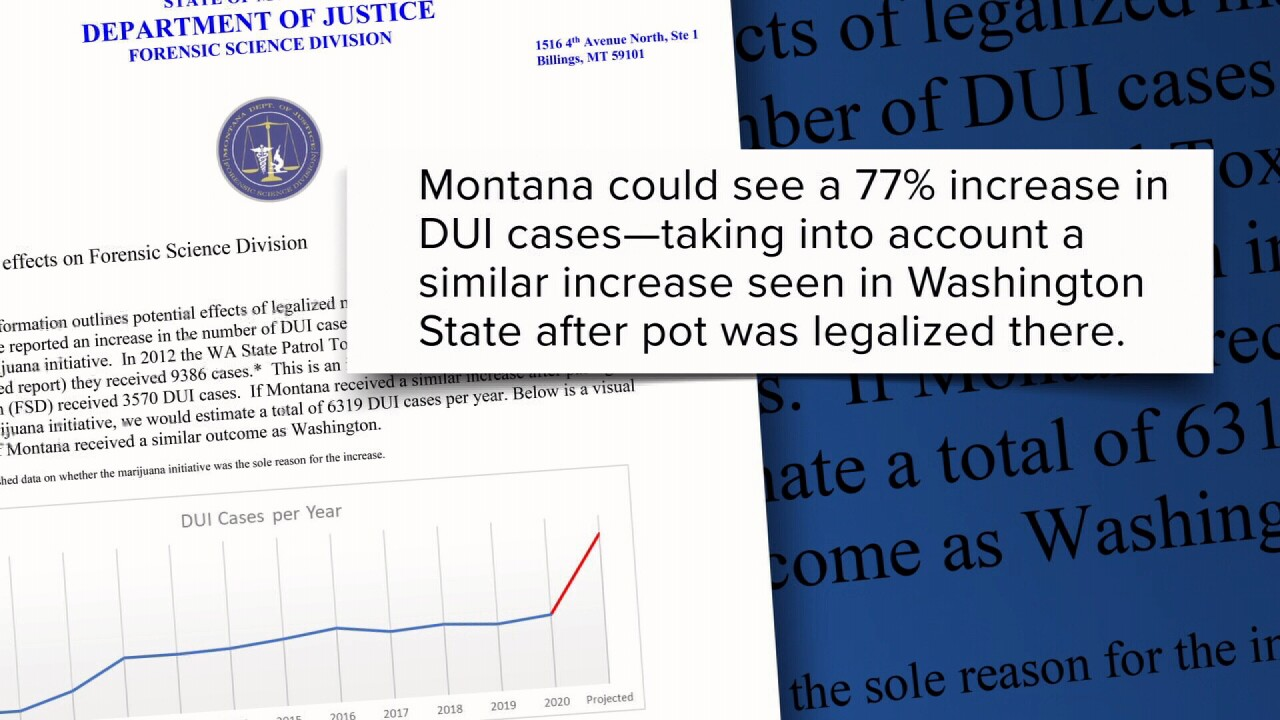 (Research done by the MT DOJ looks at the correlation of legal pot and DUIs)