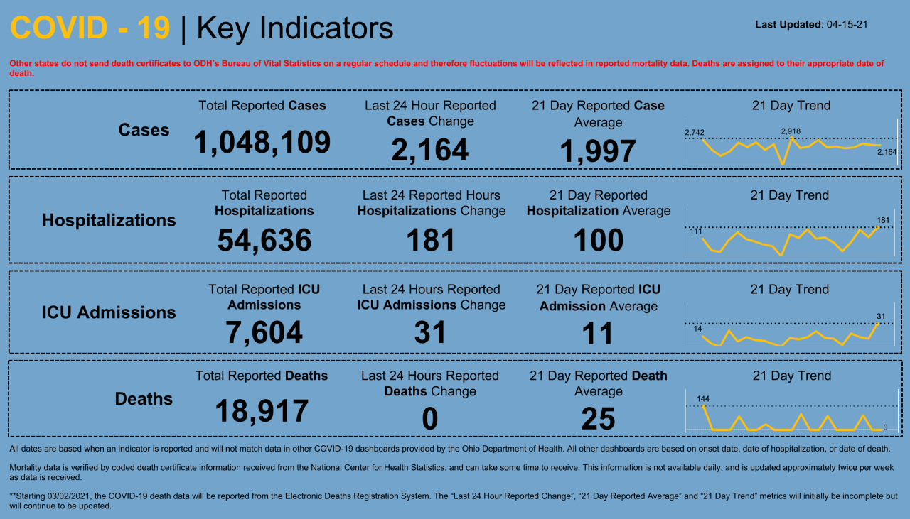 Dashboard _ Key Indicators (38).png