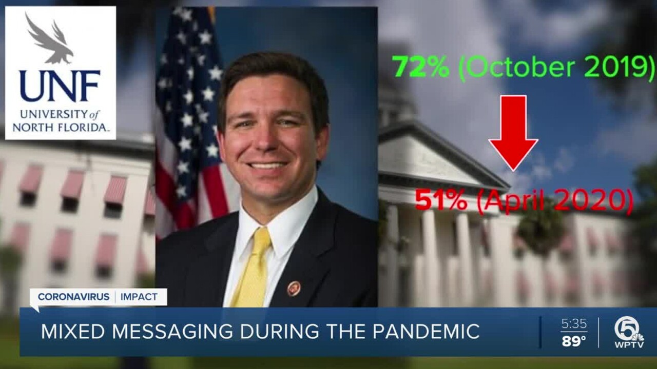 Communications expert warns mixed messaging from Gov. Ron DeSantis could cost Florida COVID cases