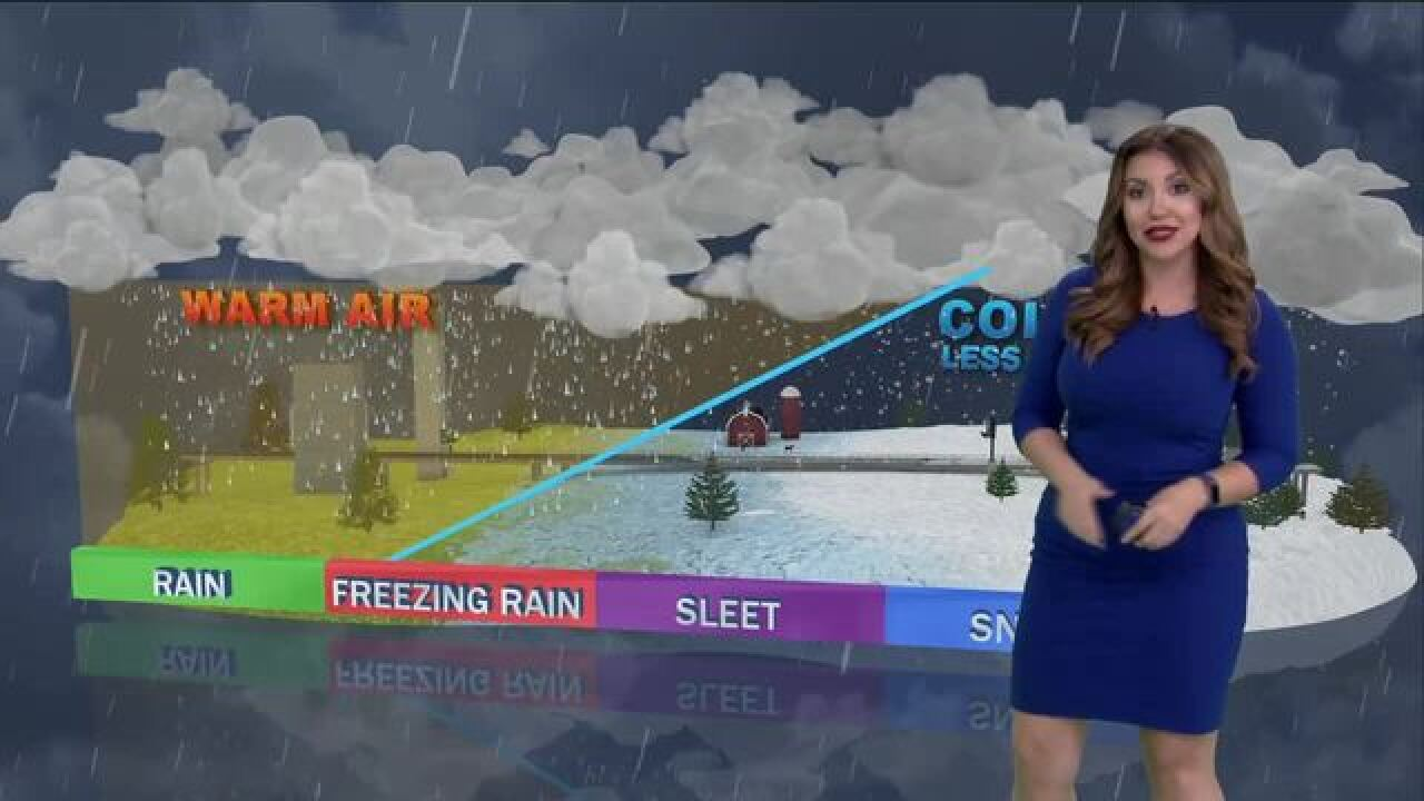 Wednesday's Weather Word: Precipitation