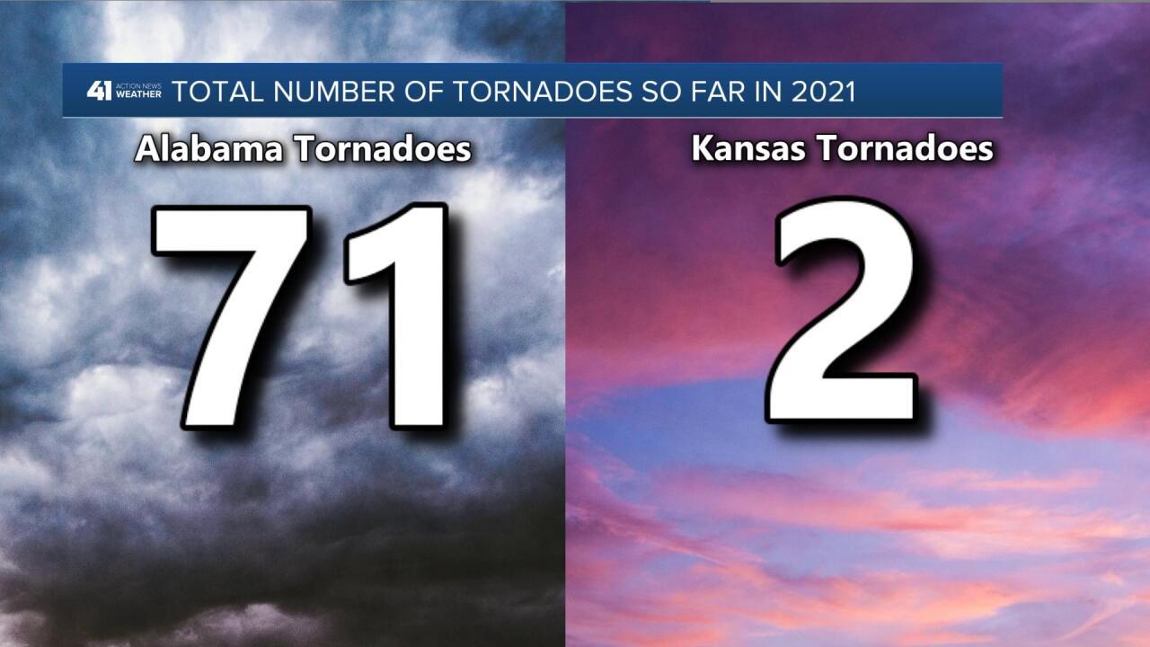 Total Tornadoes So Far