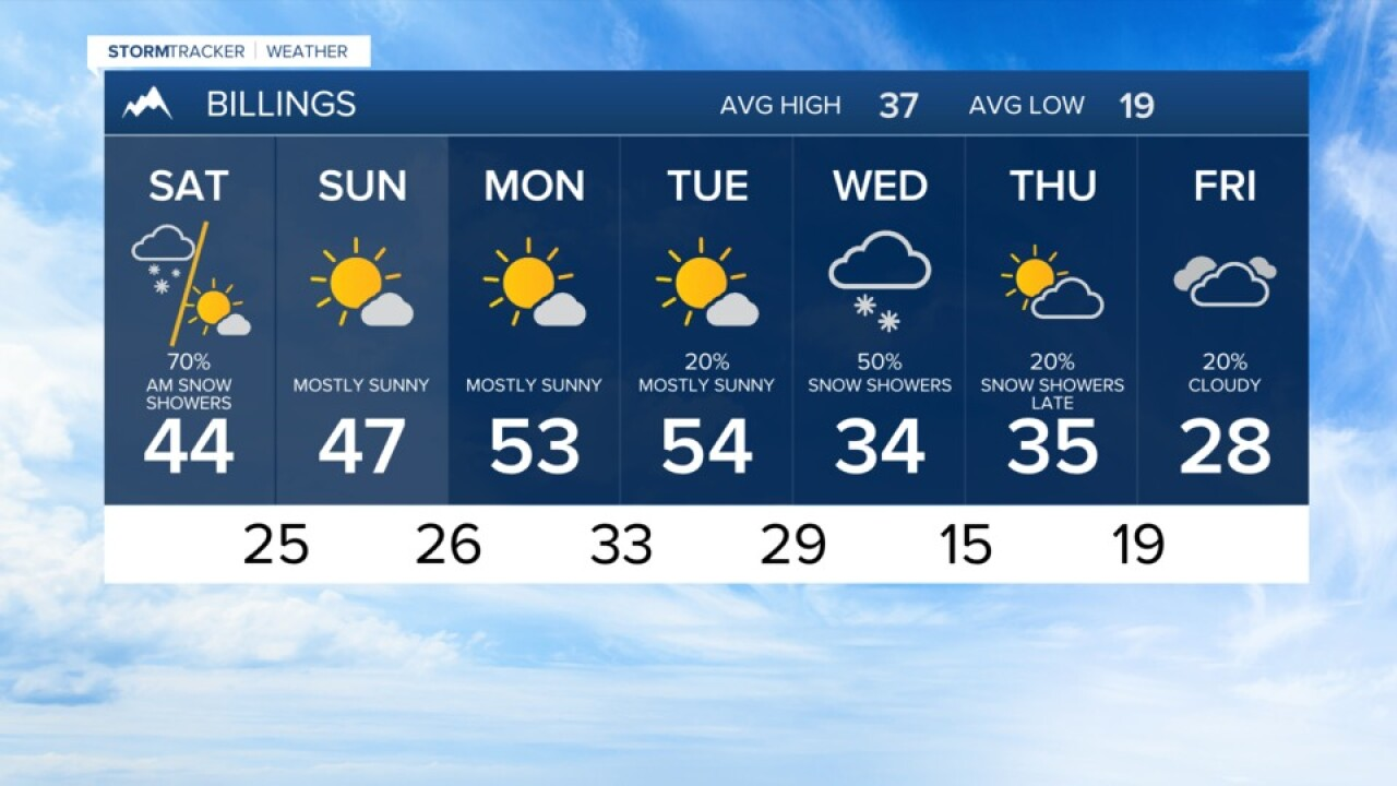 7 DAY FORECAST FRIDAY EVENING JAN 29, 2021