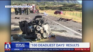 Utah sees fewer deaths on roads during stretch of summer known as '100 DeadliestDays'