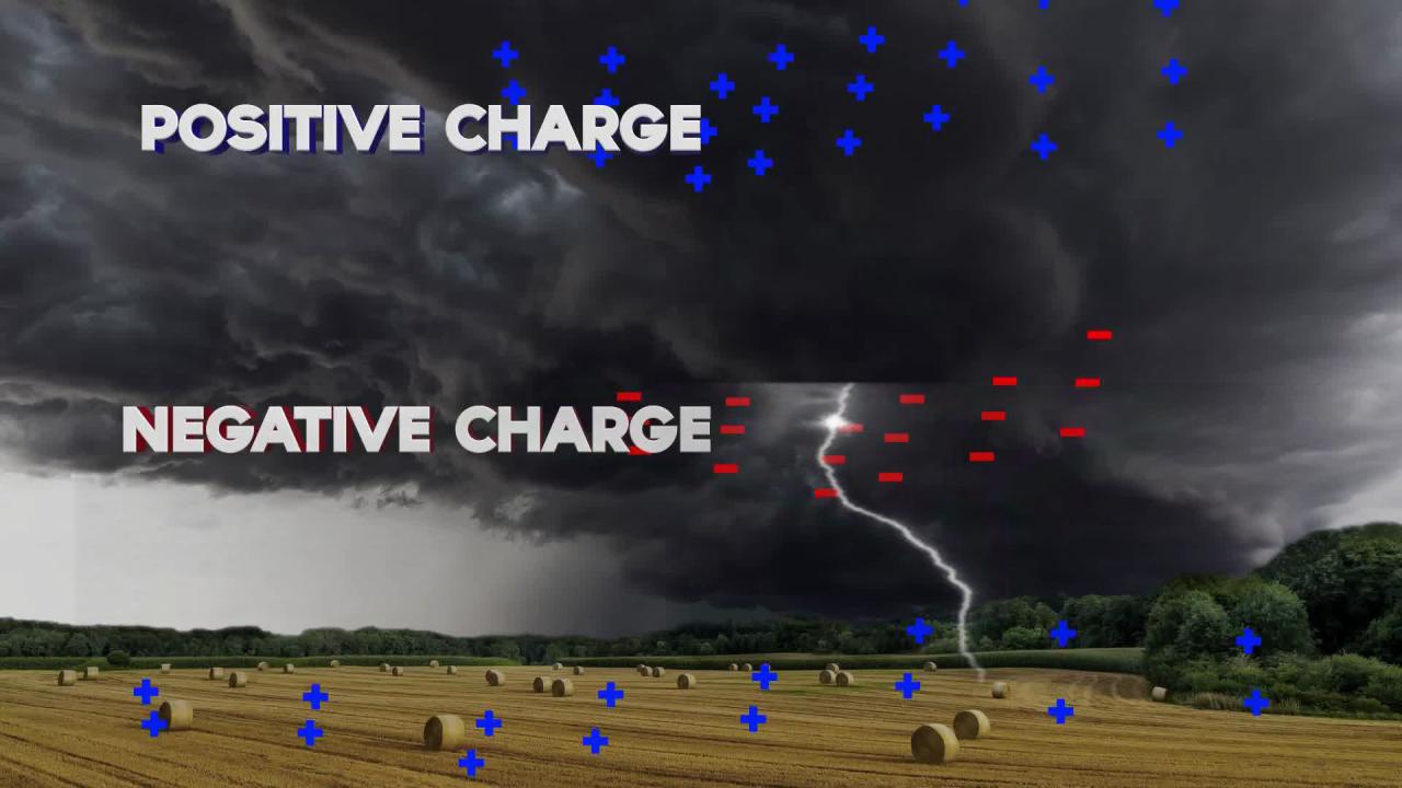 Lightning Formation.png