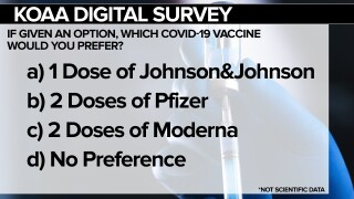 KOAA Survey: If giving the option, which COVID-19 vaccine would you prefer?