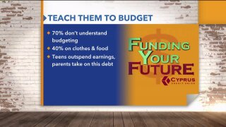 Funding Your Future: Teaching your kids financialliteracy